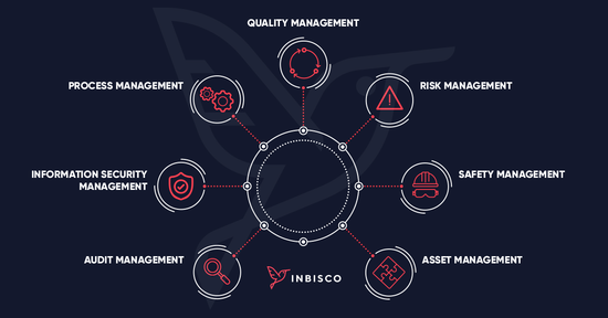 inbisco-management-systems-products.png